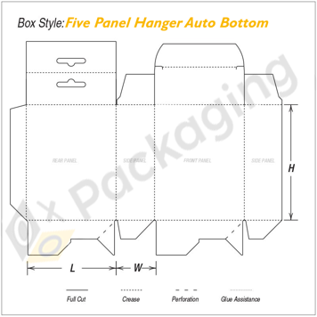 Custom Five Panel Hanger Auto Packaging Boxes